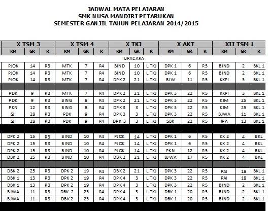 Jadwal Mata Pelajaran Tahun 2014/2015
